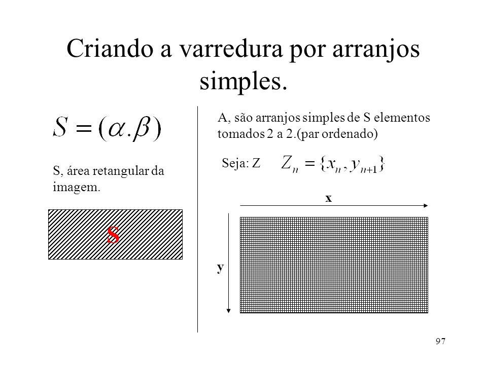 97 Criando a varredura por arranjos simples. S, área retangular da imagem. S A, são arranjos simples de S elementos tomados 2 a 2.(par ordenado) Seja: