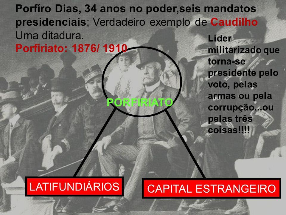 PORFIRIATO CAPITAL ESTRANGEIRO LATIFUNDIÁRIOS Porfíro Dias, 34 anos no poder,seis mandatos presidenciais; Verdadeiro exemplo de Caudilho Uma ditadura.