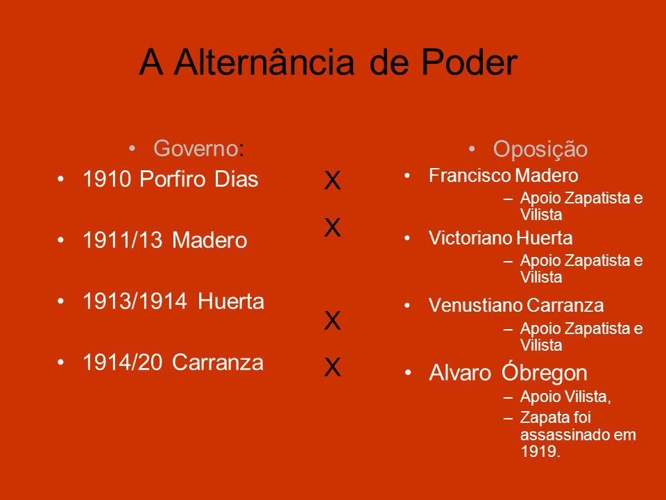 A Alternância de Poder Governo: 1910 Porfiro Dias 1911/13 Madero 1913/1914 Huerta 1914/20 Carranza Oposição Francisco Madero –Apoio Zapatista e Vilist