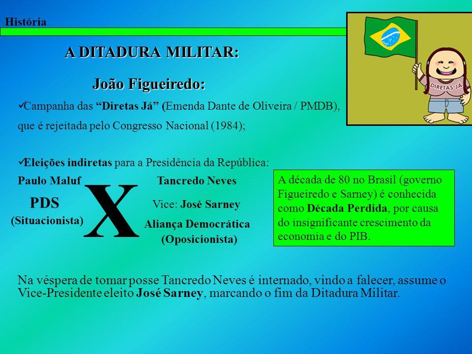 História A DITADURA MILITAR: João Figueiredo: João Figueiredo: Campanha das Diretas Já (Emenda Dante de Oliveira / PMDB), que é rejeitada pelo Congres