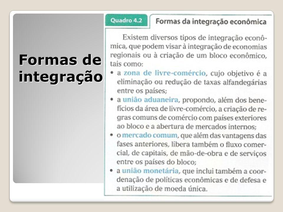 Formas de integração