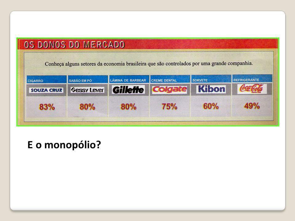 E o monopólio?