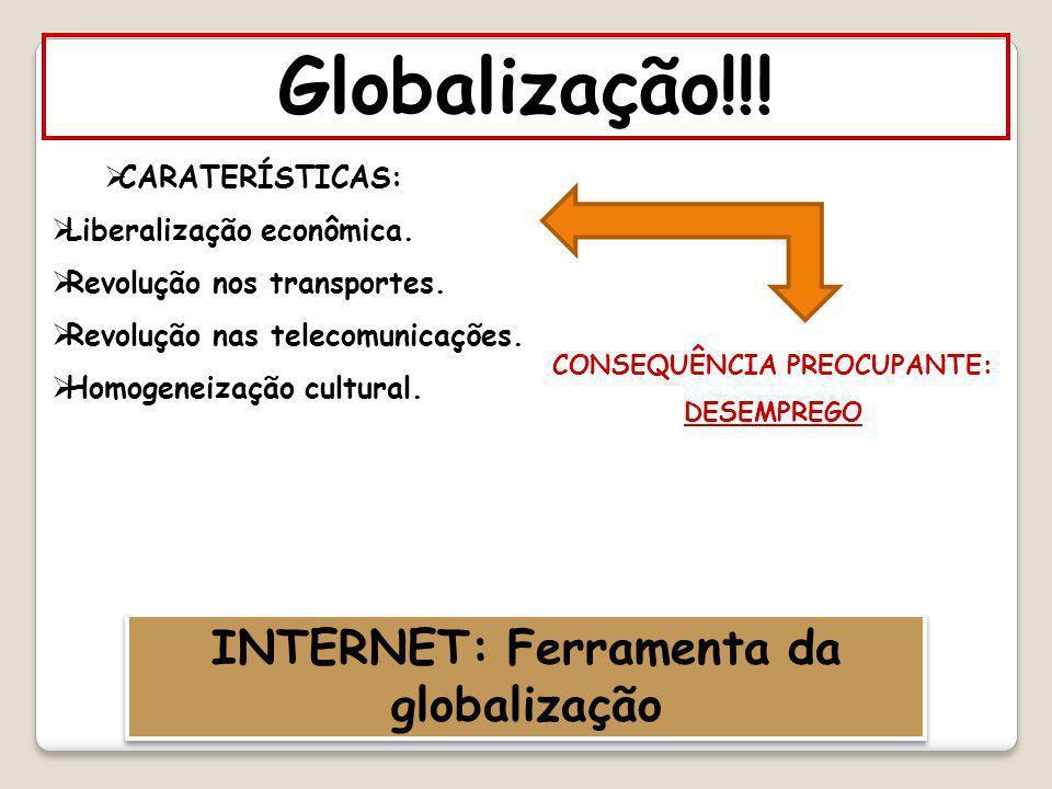 Globalização!!! CARATERÍSTICAS: Liberalização econômica. Revolução nos transportes. Revolução nas telecomunicações. Homogeneização cultural. CONSEQUÊN