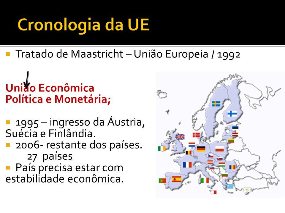 Tratado de Maastricht – União Europeia / 1992 União Econômica Política e Monetária; 1995 – ingresso da Áustria, Suécia e Finlândia. 2006- restante dos