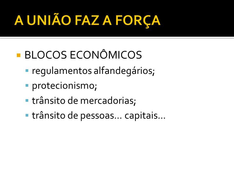BLOCOS ECONÔMICOS regulamentos alfandegários; protecionismo; trânsito de mercadorias; trânsito de pessoas... capitais...