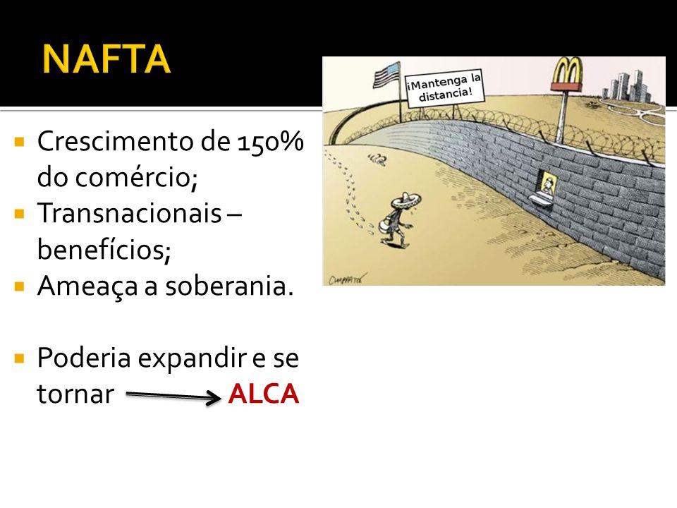 Crescimento de 150% do comércio; Transnacionais – benefícios; Ameaça a soberania. Poderia expandir e se tornar ALCA