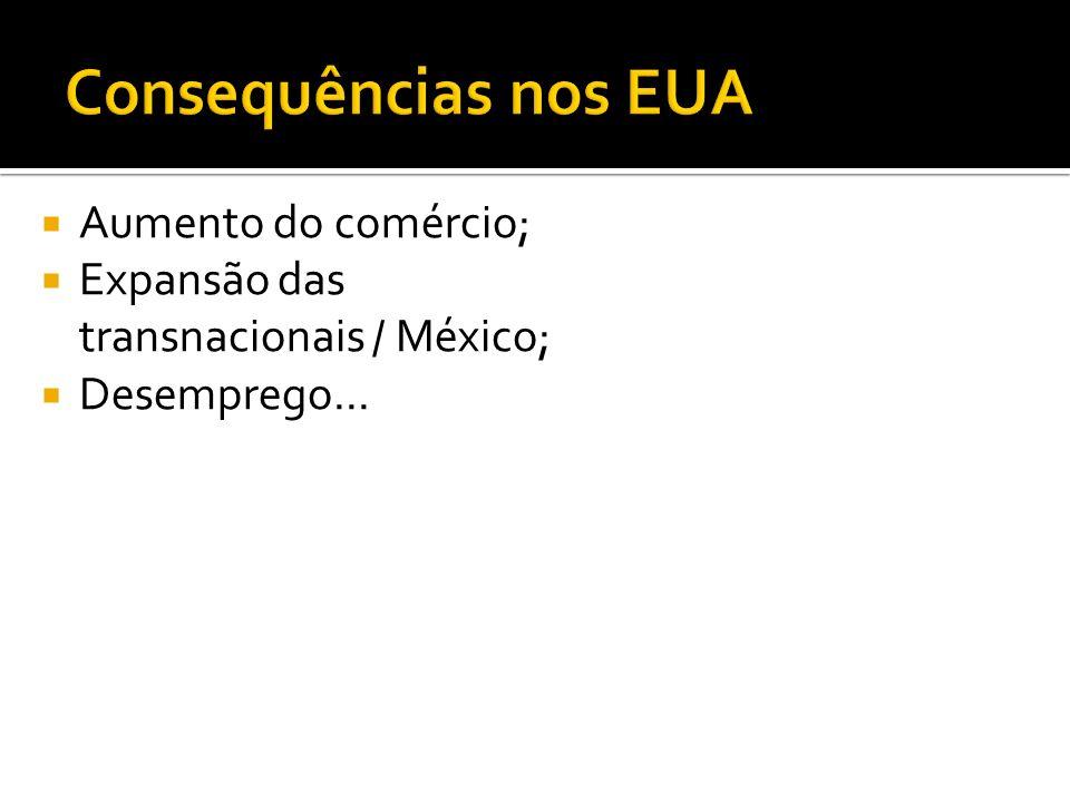 Aumento do comércio; Expansão das transnacionais / México; Desemprego...