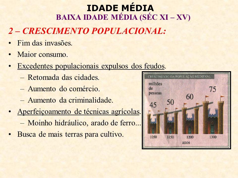 IDADE MÉDIA BAIXA IDADE MÉDIA (SÉC XI – XV) 2 – CRESCIMENTO POPULACIONAL: Fim das invasões. Maior consumo. Excedentes populacionais expulsos dos feudo