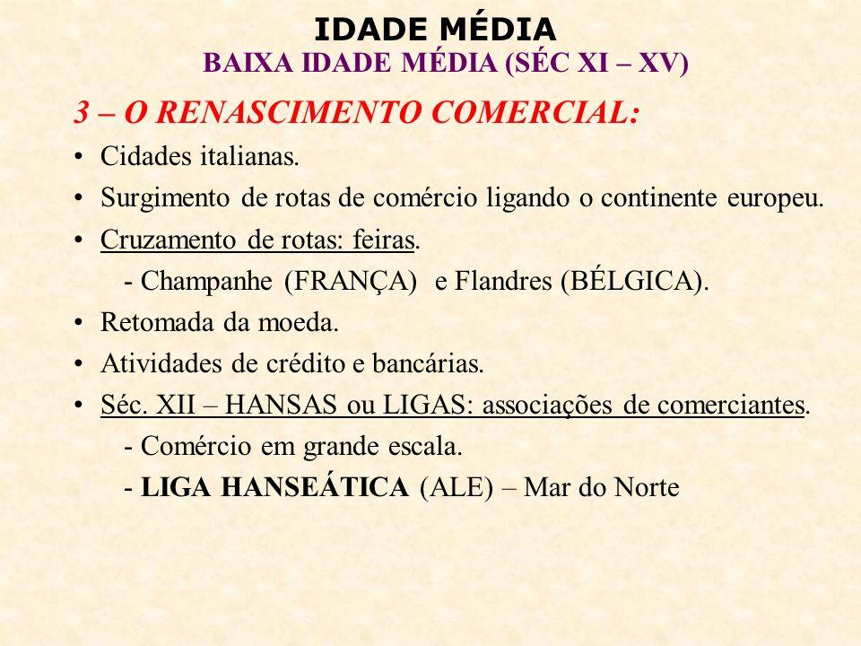 IDADE MÉDIA BAIXA IDADE MÉDIA (SÉC XI – XV) ROTAS DE COMÉRCIO MEDIEVAIS: