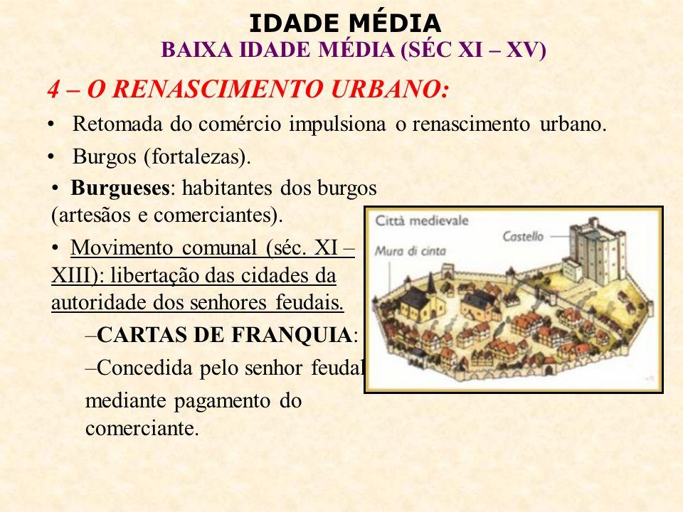 IDADE MÉDIA BAIXA IDADE MÉDIA (SÉC XI – XV) 4 – O RENASCIMENTO URBANO: Retomada do comércio impulsiona o renascimento urbano. Burgos (fortalezas). Bur