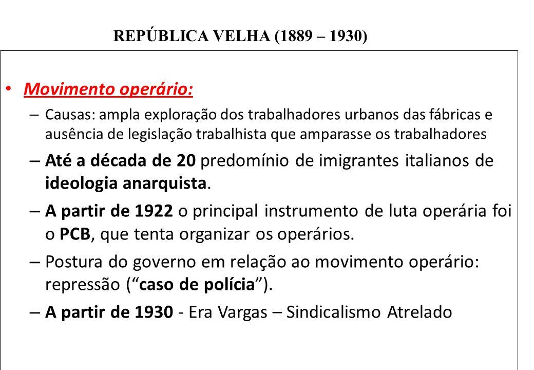 BRASIL REPÚBLICA (1889 – ) REPÚBLICA VELHA (1889 – 1930) Movimento operário: – Causas: ampla exploração dos trabalhadores urbanos das fábricas e ausên