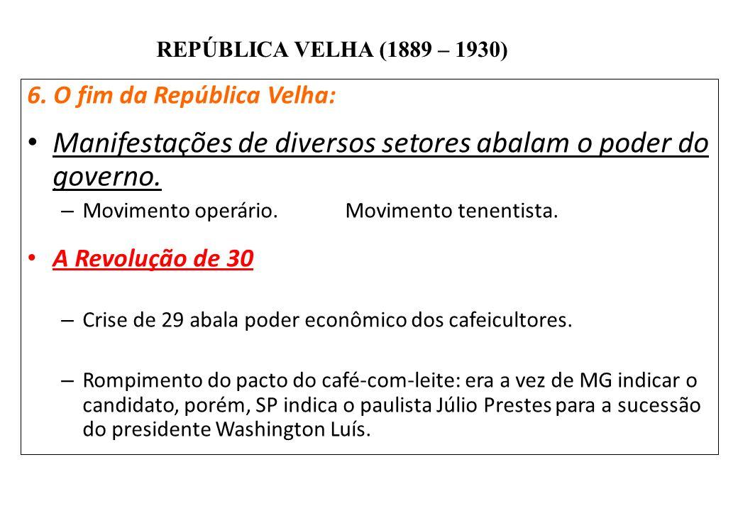 BRASIL REPÚBLICA (1889 – ) REPÚBLICA VELHA (1889 – 1930) 6. O fim da República Velha: Manifestações de diversos setores abalam o poder do governo. – M