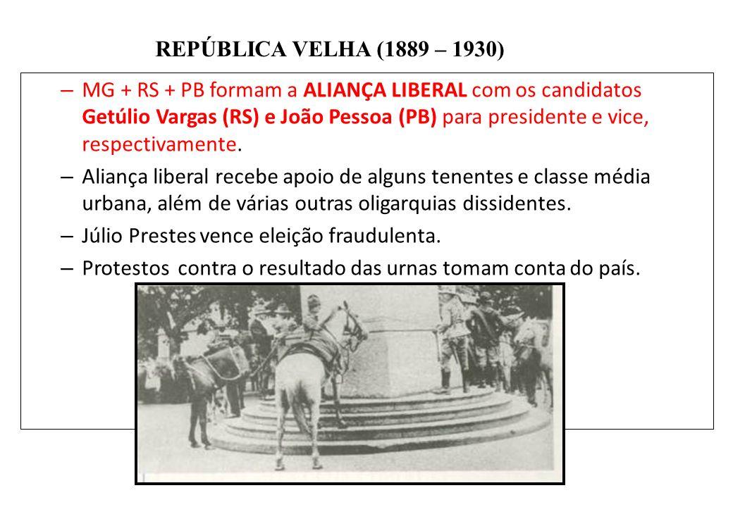 BRASIL REPÚBLICA (1889 – ) REPÚBLICA VELHA (1889 – 1930) – MG + RS + PB formam a ALIANÇA LIBERAL com os candidatos Getúlio Vargas (RS) e João Pessoa (