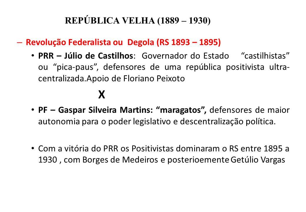 BRASIL REPÚBLICA (1889 – ) REPÚBLICA VELHA (1889 – 1930) – Revolução Federalista ou Degola (RS 1893 – 1895) PRR – Júlio de Castilhos: Governador do Es