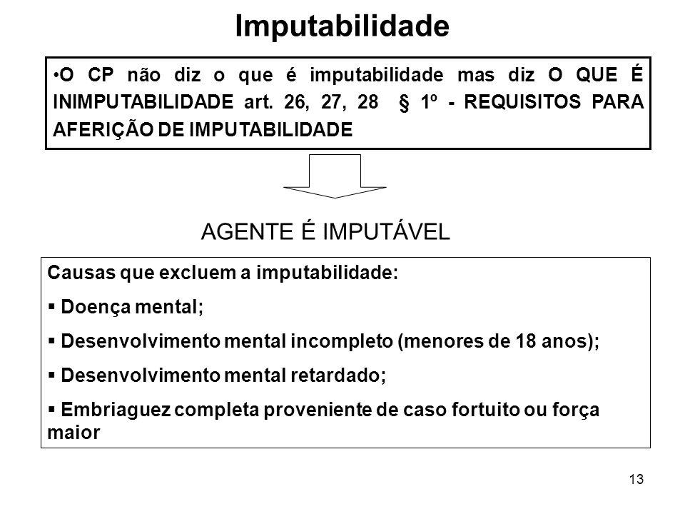 13 Imputabilidade O CP não diz o que é imputabilidade mas diz O QUE É INIMPUTABILIDADE art. 26, 27, 28 § 1º - REQUISITOS PARA AFERIÇÃO DE IMPUTABILIDA