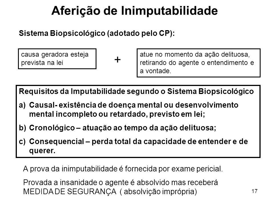 17 Aferição de Inimputabilidade Sistema Biopsicológico (adotado pelo CP): causa geradora esteja prevista na lei atue no momento da ação delituosa, ret