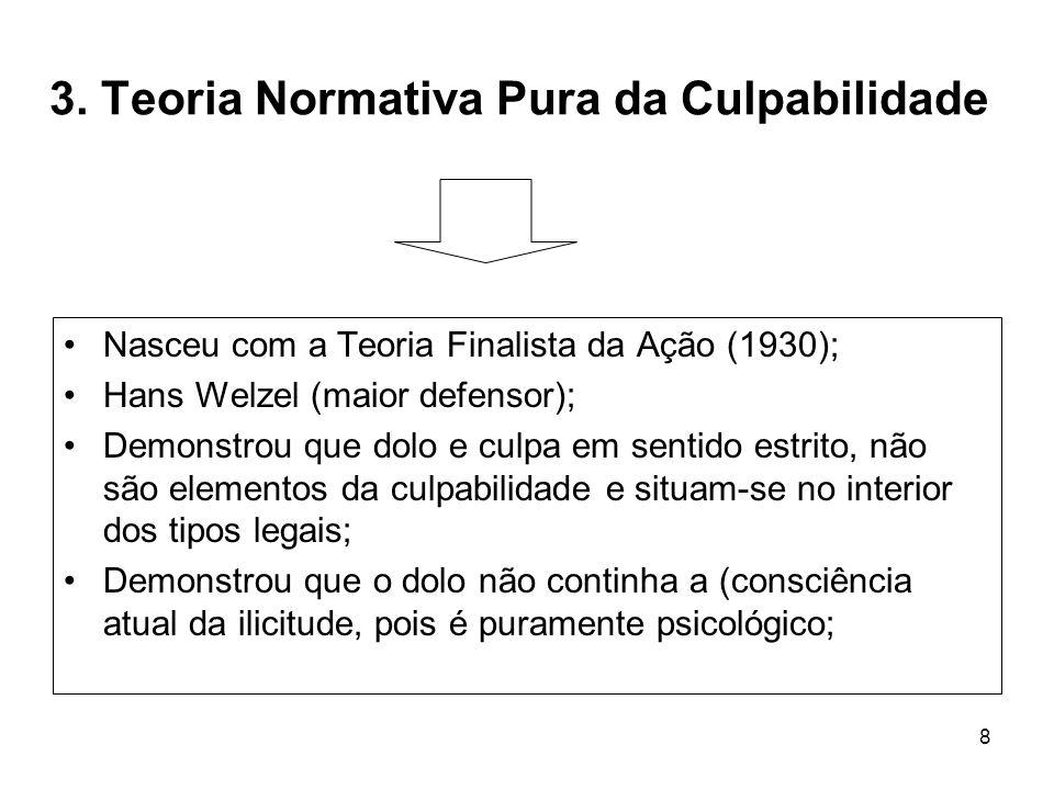 8 3. Teoria Normativa Pura da Culpabilidade Nasceu com a Teoria Finalista da Ação (1930); Hans Welzel (maior defensor); Demonstrou que dolo e culpa em