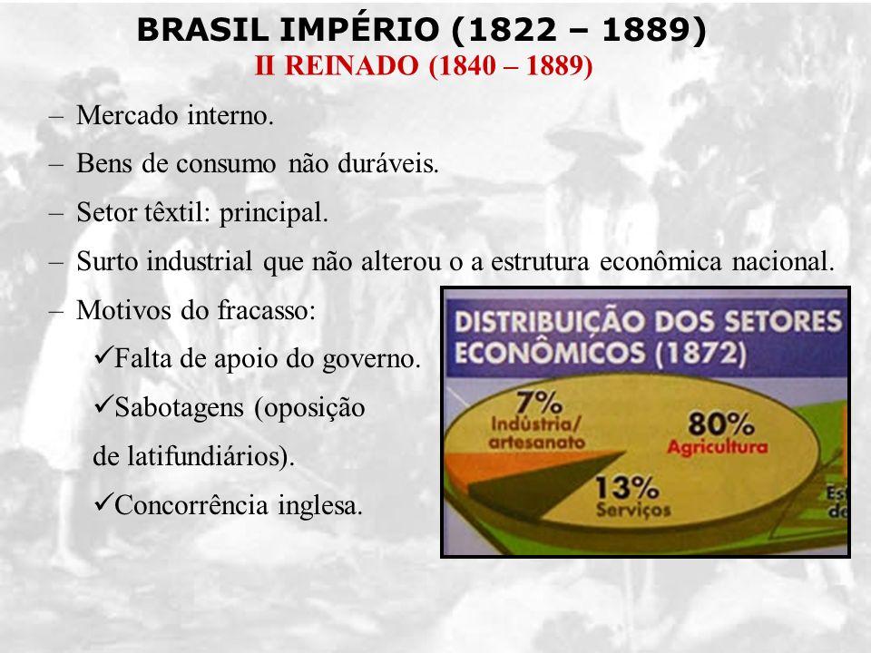 BRASIL IMPÉRIO (1822 – 1889) II REINADO (1840 – 1889) –Mercado interno. –Bens de consumo não duráveis. –Setor têxtil: principal. –Surto industrial que