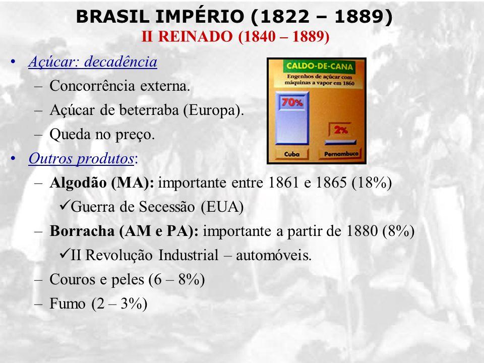BRASIL IMPÉRIO (1822 – 1889) II REINADO (1840 – 1889) Açúcar: decadência –Concorrência externa. –Açúcar de beterraba (Europa). –Queda no preço. Outros