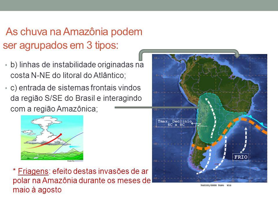As chuva na Amazônia podem ser agrupados em 3 tipos: b) linhas de instabilidade originadas na costa N-NE do litoral do Atlântico; c) entrada de sistem