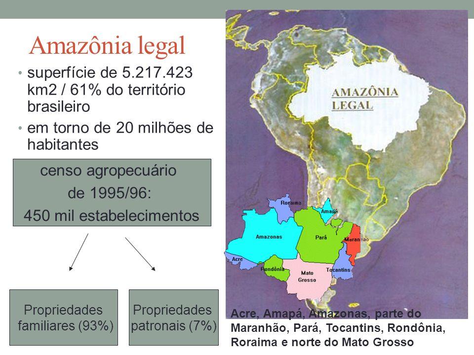 Amazônia legal superfície de 5.217.423 km2 / 61% do território brasileiro em torno de 20 milhões de habitantes Acre, Amapá, Amazonas, parte do Maranhã