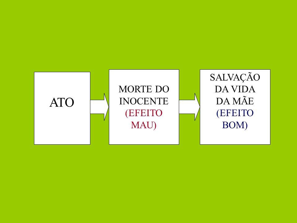 ATO MORTE DO INOCENTE (EFEITO MAU) SALVAÇÃO DA VIDA DA MÃE (EFEITO BOM)