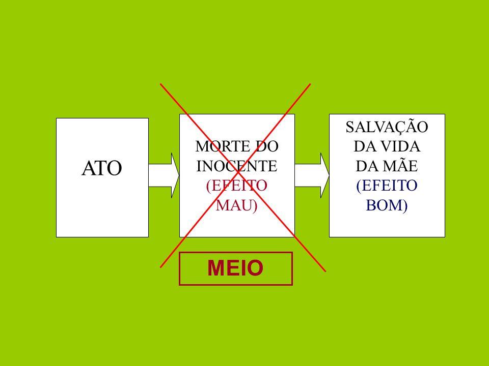 ATO MORTE DO INOCENTE (EFEITO MAU) SALVAÇÃO DA VIDA DA MÃE (EFEITO BOM) MEIO
