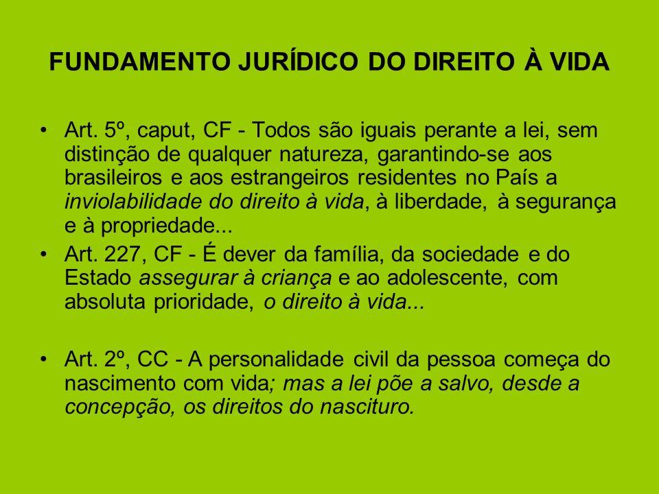 FUNDAMENTO JURÍDICO DO DIREITO À VIDA Art. 5º, caput, CF - Todos são iguais perante a lei, sem distinção de qualquer natureza, garantindo-se aos brasi
