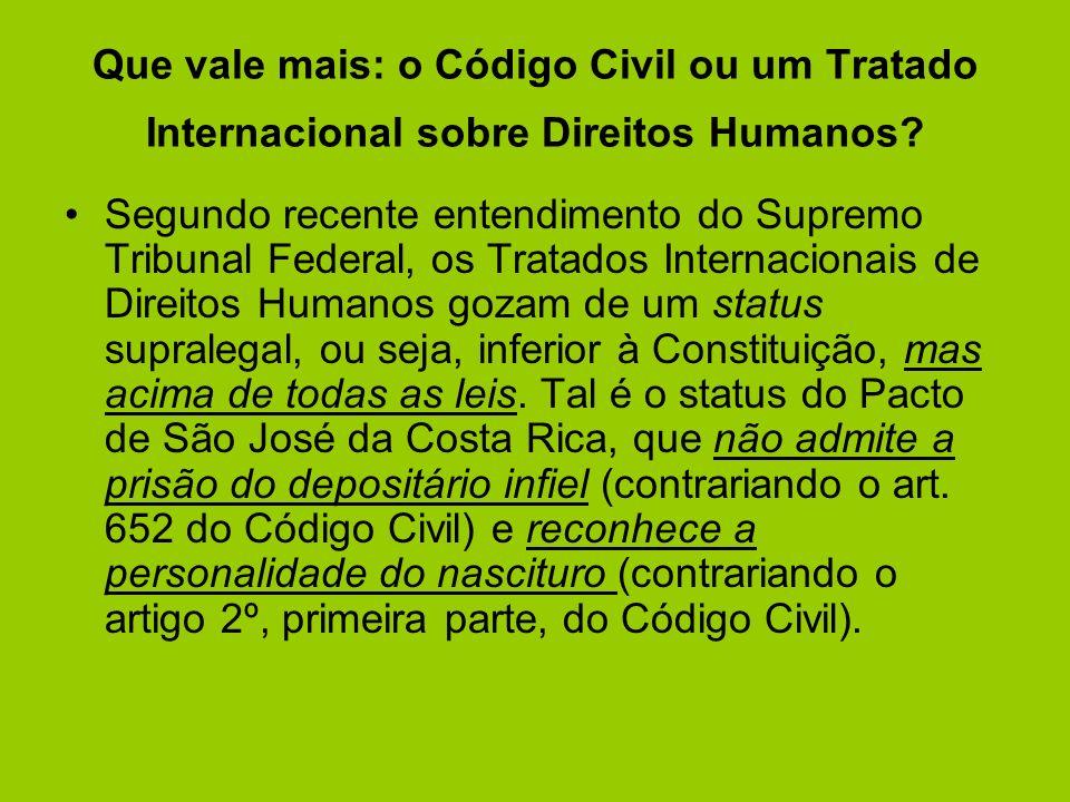 Que vale mais: o Código Civil ou um Tratado Internacional sobre Direitos Humanos? Segundo recente entendimento do Supremo Tribunal Federal, os Tratado
