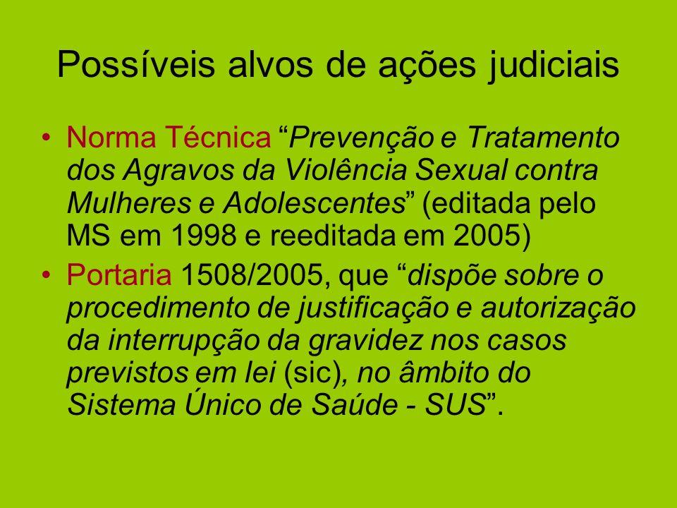 Possíveis alvos de ações judiciais Norma Técnica Prevenção e Tratamento dos Agravos da Violência Sexual contra Mulheres e Adolescentes (editada pelo M