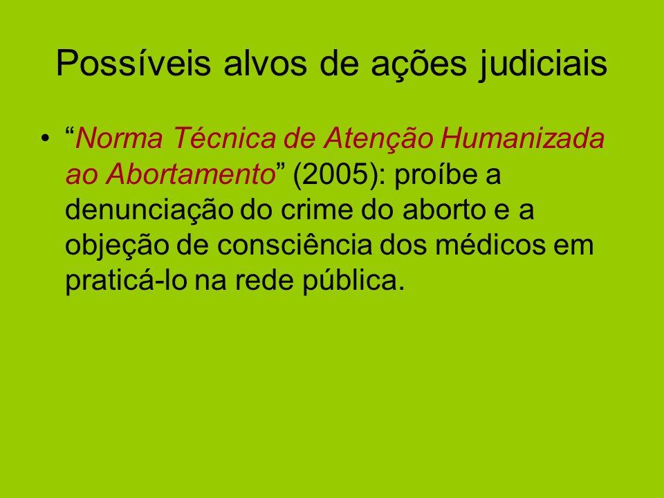 Possíveis alvos de ações judiciais Norma Técnica de Atenção Humanizada ao Abortamento (2005): proíbe a denunciação do crime do aborto e a objeção de c