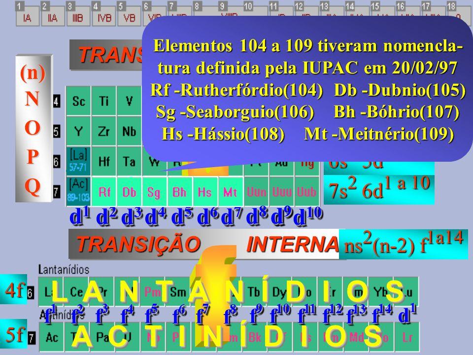REPRESENTATIVOS - 1s 2 2s 2 2p 6 3s 2 3p 6 4s 1 (19e - ) 1s 2 2s 2 2p 6 3s 2 3p 6 4s 1 1A1A Metais Alcalinos ns 1 1e - - 1s 2 2s 1 (3e - ) 1s 2 2s 1 -