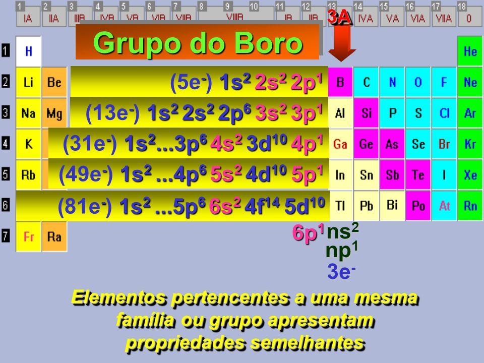 3A3A ns 2 3e - np 1 - 1s 2 2s 2 2p 1 (5e - ) 1s 2 2s 2 2p 1 - 1s 2 2s 2 2p 6 3s 2 3p 1 (13e - ) 1s 2 2s 2 2p 6 3s 2 3p 1 - 1s 2...4p 6 5s 2 4d 10 5p 1 (49e - ) 1s 2...4p 6 5s 2 4d 10 5p 1 - 1s 2...5p 6 6s 2 4f 14 5d 10 6p 1 (81e - ) 1s 2...5p 6 6s 2 4f 14 5d 10 6p 1 Elementos pertencentes a uma mesma família ou grupo apresentam propriedades semelhantes - 1s 2...3p 6 4s 2 3d 10 4p 1 (31e - ) 1s 2...3p 6 4s 2 3d 10 4p 1 Grupo do Boro Grupo do Boro