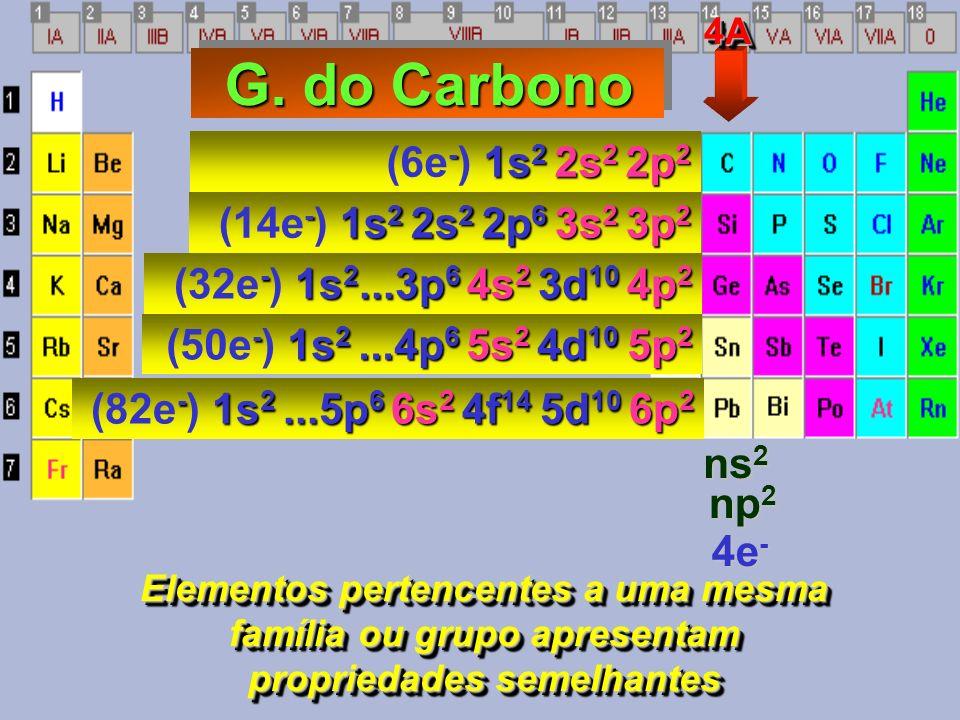 - 1s 2 2s 2 2p 2 (6e - ) 1s 2 2s 2 2p 2 - 1s 2 2s 2 2p 6 3s 2 3p 2 (14e - ) 1s 2 2s 2 2p 6 3s 2 3p 2 - 1s 2...4p 6 5s 2 4d 10 5p 2 (50e - ) 1s 2...4p 6 5s 2 4d 10 5p 2 - 1s 2...5p 6 6s 2 4f 14 5d 10 6p 2 (82e - ) 1s 2...5p 6 6s 2 4f 14 5d 10 6p 2 Elementos pertencentes a uma mesma família ou grupo apresentam propriedades semelhantes - 1s 2...3p 6 4s 2 3d 10 4p 2 (32e - ) 1s 2...3p 6 4s 2 3d 10 4p 2 G.