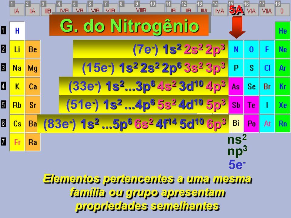 - 1s 2 2s 2 2p 3 (7e - ) 1s 2 2s 2 2p 3 - 1s 2 2s 2 2p 6 3s 2 3p 3 (15e - ) 1s 2 2s 2 2p 6 3s 2 3p 3 - 1s 2...4p 6 5s 2 4d 10 5p 3 (51e - ) 1s 2...4p 6 5s 2 4d 10 5p 3 - 1s 2...5p 6 6s 2 4f 14 5d 10 6p 3 (83e - ) 1s 2...5p 6 6s 2 4f 14 5d 10 6p 3 Elementos pertencentes a uma mesma família ou grupo apresentam propriedades semelhantes - 1s 2...3p 6 4s 2 3d 10 4p 3 (33e - ) 1s 2...3p 6 4s 2 3d 10 4p 3 G.
