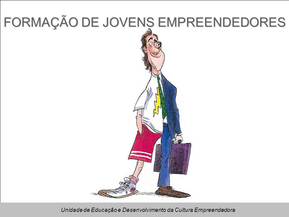 FORMAÇÃO DE JOVENS EMPREENDEDORES Unidade de Educação e Desenvolvimento da Cultura Empreendedora