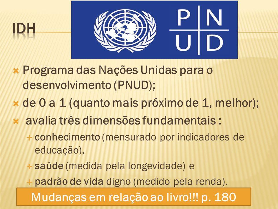 Programa das Nações Unidas para o desenvolvimento (PNUD); de 0 a 1 (quanto mais próximo de 1, melhor); avalia três dimensões fundamentais : conhecimen