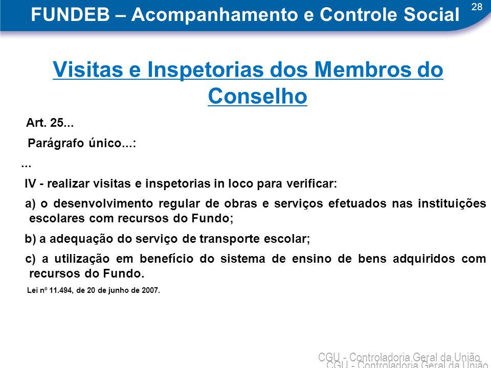 28 CGU - Controladoria Geral da União FUNDEB – Acompanhamento e Controle Social Visitas e Inspetorias dos Membros do Conselho Art.