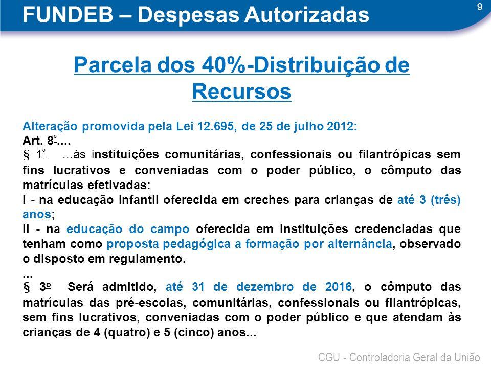 9 CGU - Controladoria Geral da União FUNDEB – Despesas Autorizadas Parcela dos 40%-Distribuição de Recursos Alteração promovida pela Lei 12.695, de 25 de julho 2012: Art.