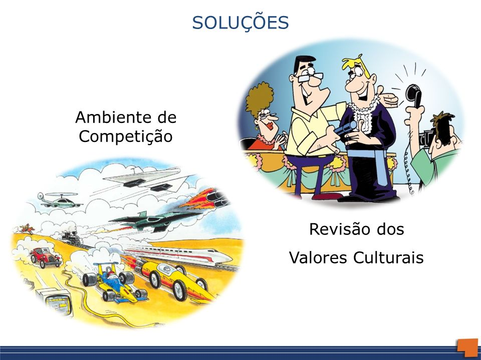 Ambiente de Competição Revisão dos Valores Culturais SOLUÇÕES