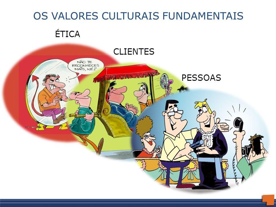OS VALORES CULTURAIS FUNDAMENTAIS ÉTICA CLIENTES PESSOAS