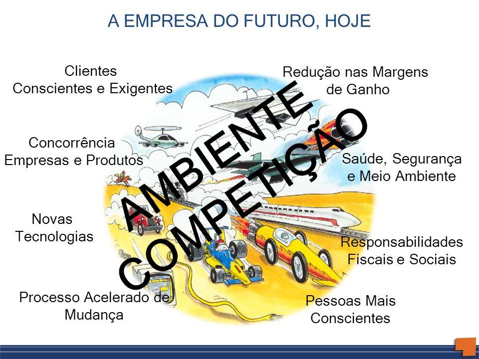 A EMPRESA DO FUTURO, HOJE Responsabilidades Fiscais e Sociais Concorrência Empresas e Produtos Novas Tecnologias Clientes Conscientes e Exigentes Redu