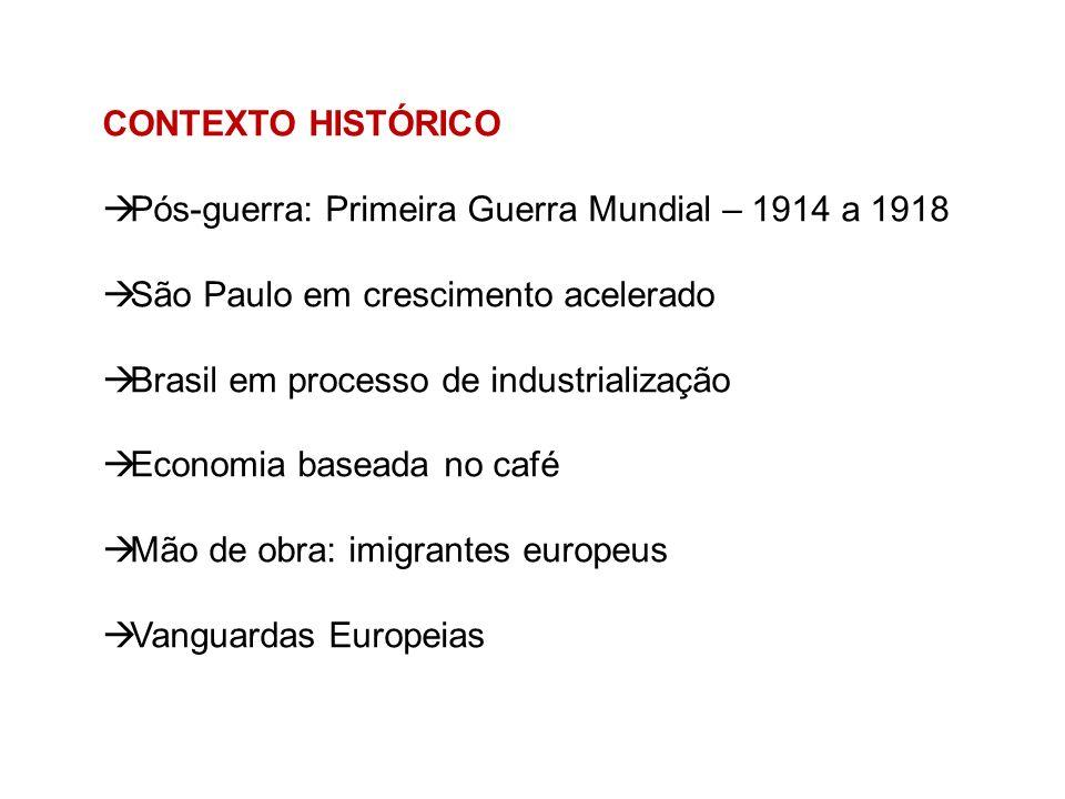 CONTEXTO HISTÓRICO Pós-guerra: Primeira Guerra Mundial – 1914 a 1918 São Paulo em crescimento acelerado Brasil em processo de industrialização Economi