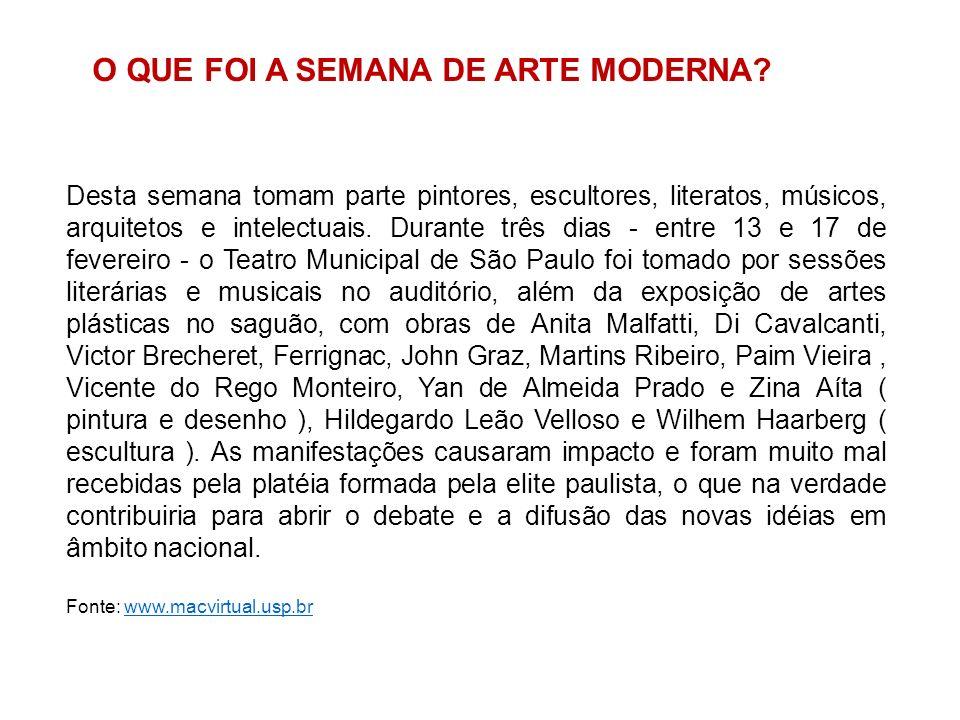 PRINCIPAIS ARTISTAS VISUAIS QUE PARTICIPARAM DA SEMANA DE ARTE MODERNA