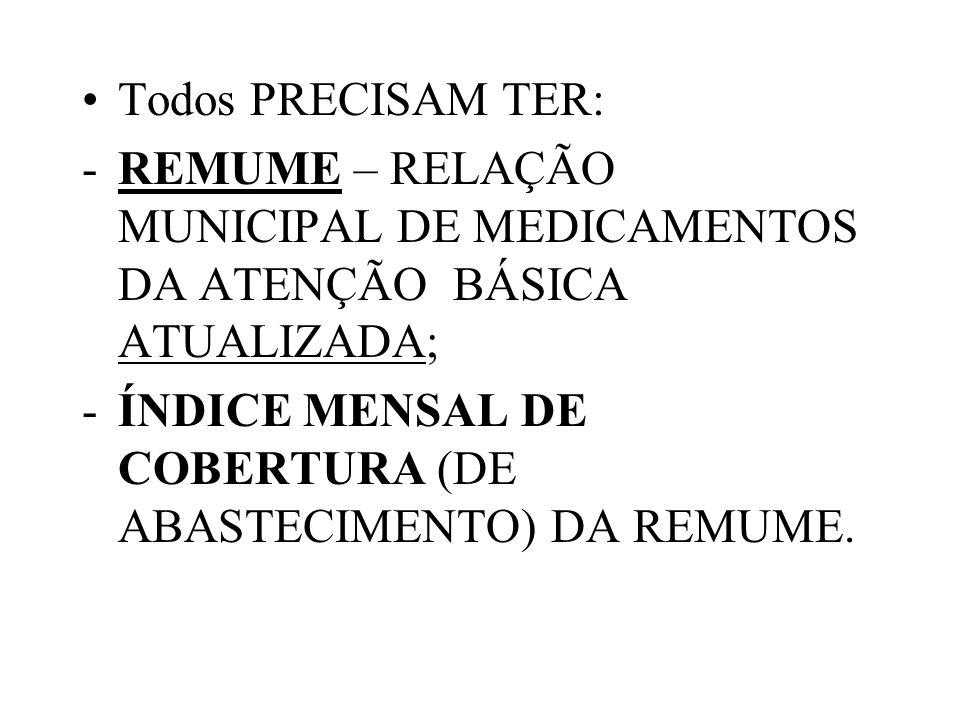 Todos PRECISAM TER: -REMUME – RELAÇÃO MUNICIPAL DE MEDICAMENTOS DA ATENÇÃO BÁSICA ATUALIZADA; -ÍNDICE MENSAL DE COBERTURA (DE ABASTECIMENTO) DA REMUME