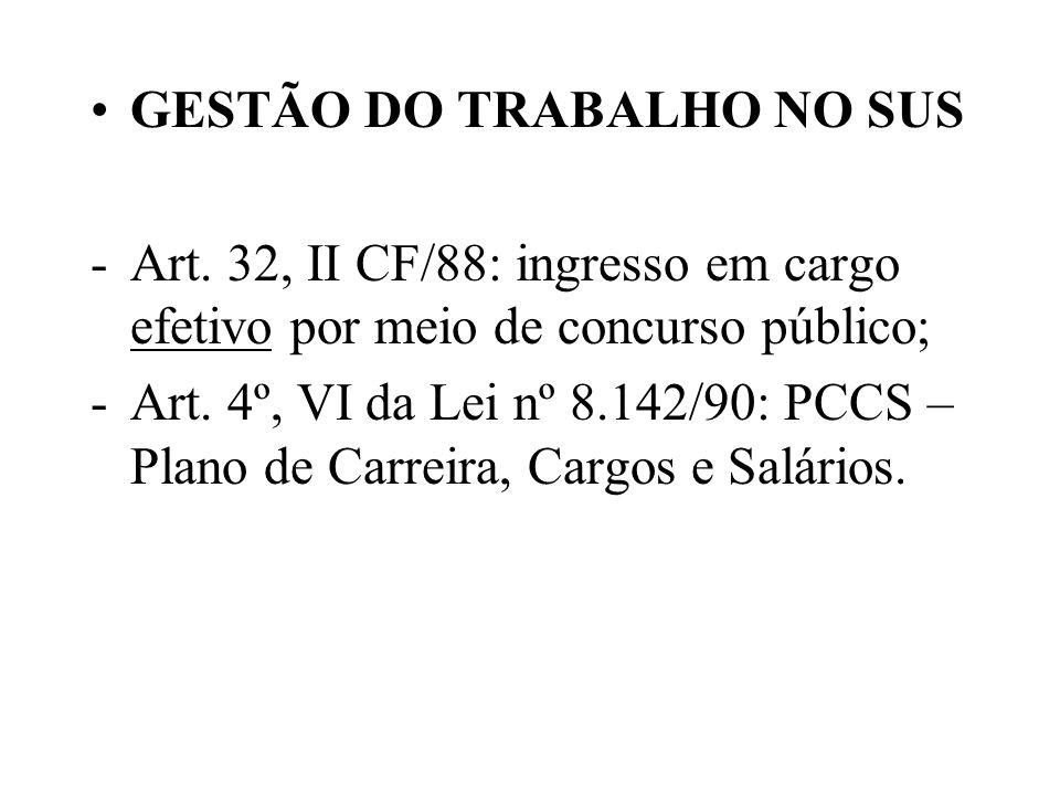 GESTÃO DO TRABALHO NO SUS -Art. 32, II CF/88: ingresso em cargo efetivo por meio de concurso público; -Art. 4º, VI da Lei nº 8.142/90: PCCS – Plano de