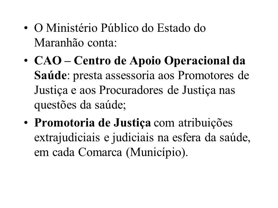 O Ministério Público do Estado do Maranhão conta: CAO – Centro de Apoio Operacional da Saúde: presta assessoria aos Promotores de Justiça e aos Procur