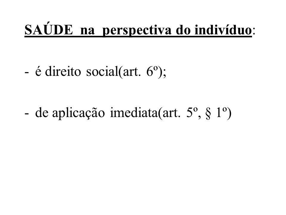 SAÚDE na perspectiva do indivíduo: -é direito social(art. 6º); -de aplicação imediata(art. 5º, § 1º)