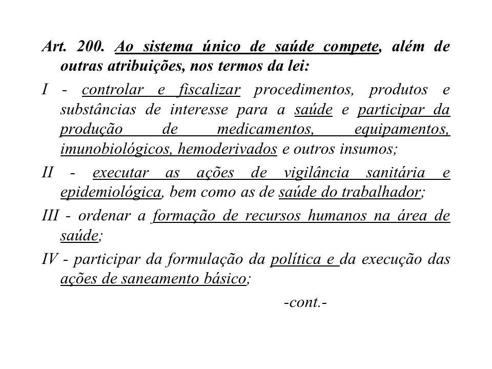 Art. 200. Ao sistema único de saúde compete, além de outras atribuições, nos termos da lei: I - controlar e fiscalizar procedimentos, produtos e subst