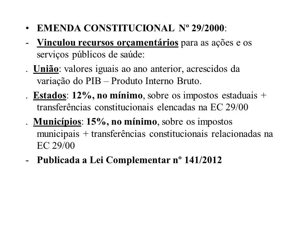 EMENDA CONSTITUCIONAL Nº 29/2000: -Vinculou recursos orçamentários para as ações e os serviços públicos de saúde:. União: valores iguais ao ano anteri
